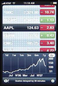 iPhone Stocks