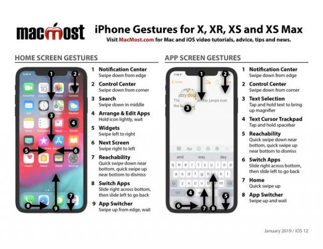 Printable iPhone Gestures Cheat Sheet for iPhone X, XR, XS and XS Max
