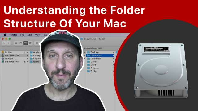 Understanding the File And Folder Structure Of Your Mac