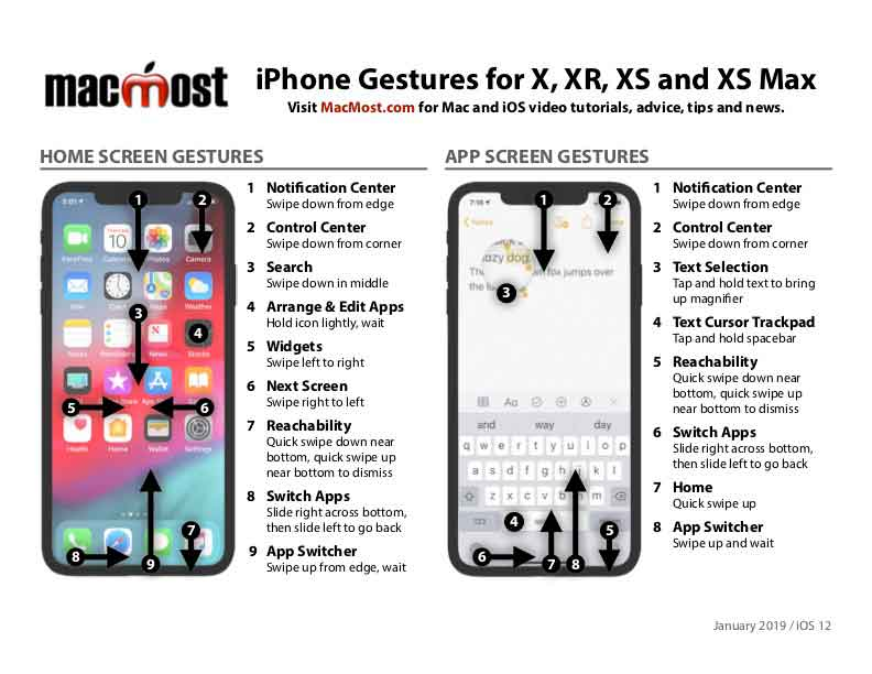 graphic regarding Printable Phones referred to as Printable apple iphone Gestures Cheat Sheet for apple iphone X, XR, XS